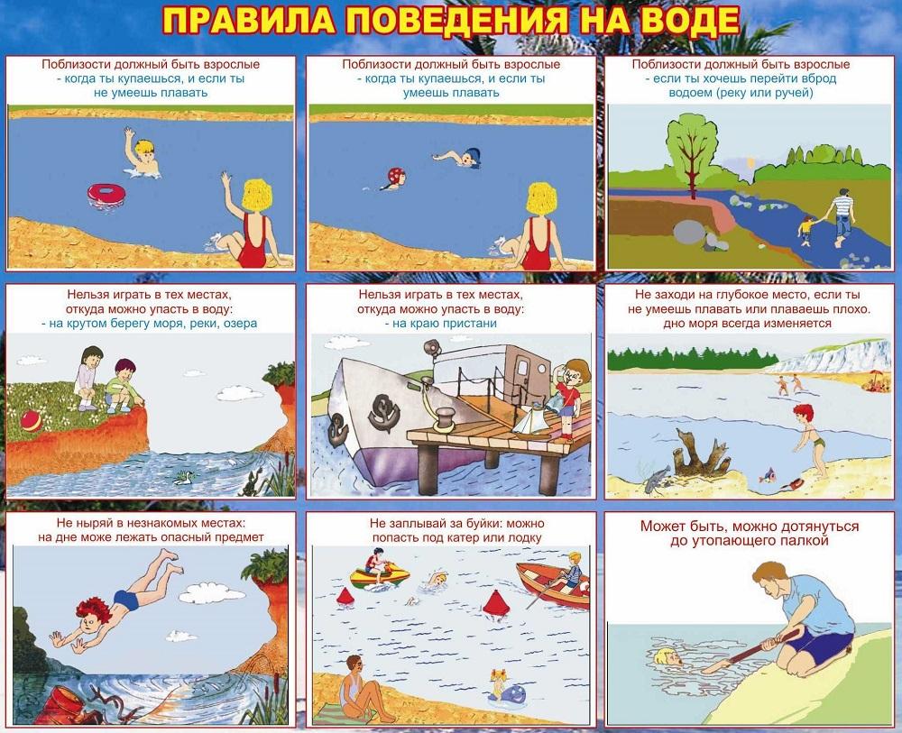Правило поведения на воде