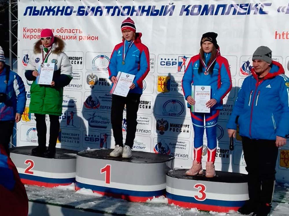 Первенство России спорт лин Лыжные гонки