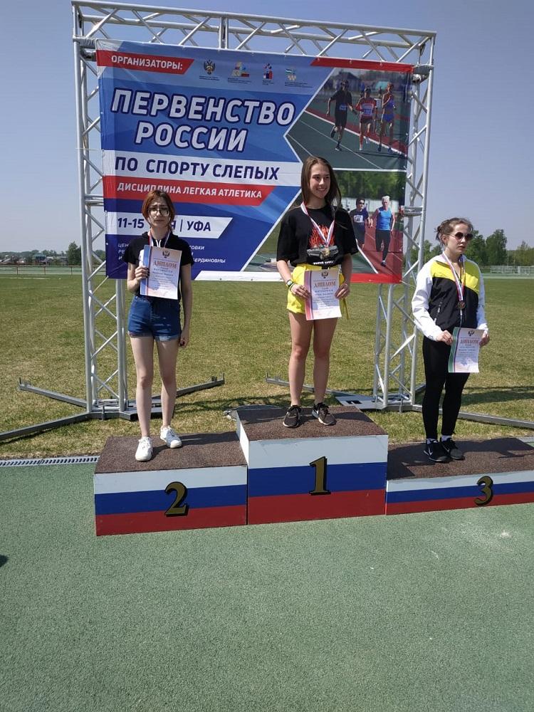 Первенство России по легкой атлетике спорт слепых